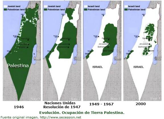 Palestina Israel Ocupacion
