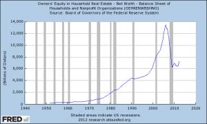 Valor neto del ahorro en vivienda