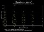 Marcador repetido FPC 2013 1