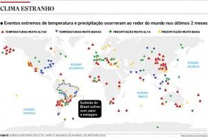 Clima Extraño Estadao 16 02 2014