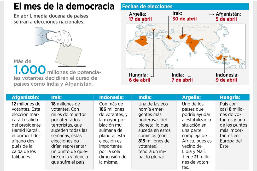 democraciablog