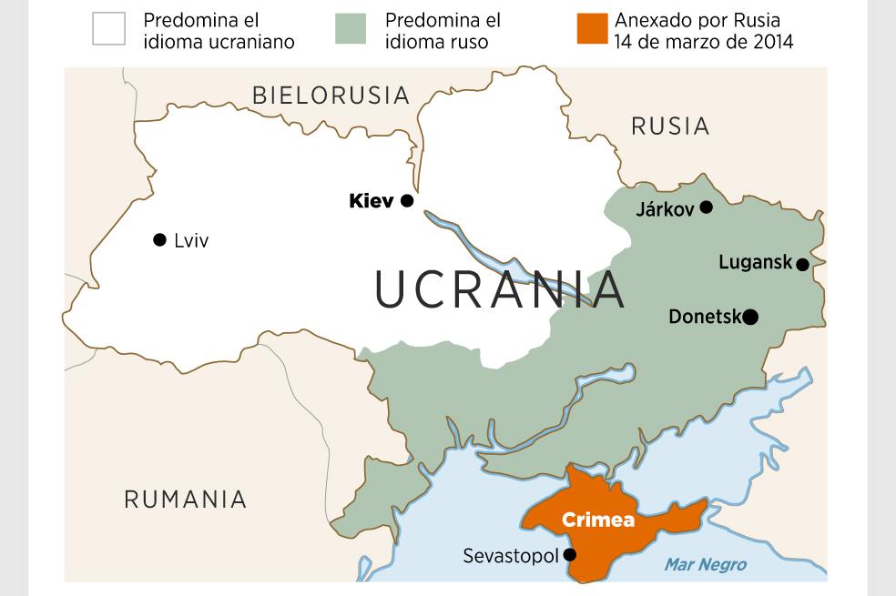 ucraniablog