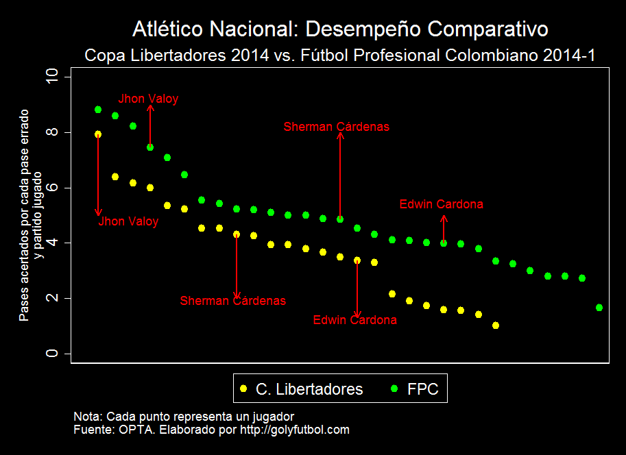 Atlético Nacional 2014