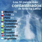 pollution_paloma-300x300.jpg