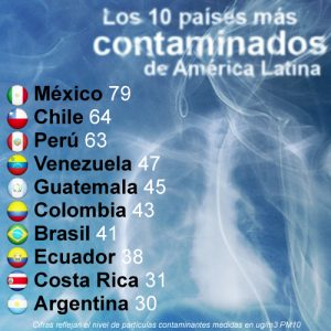 pollution_paloma