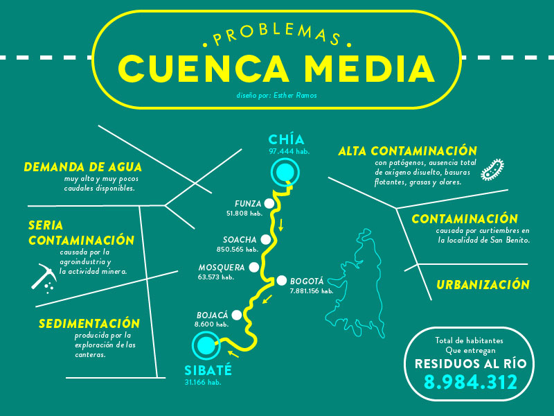 CUENCAS MEDIA INFOG-02