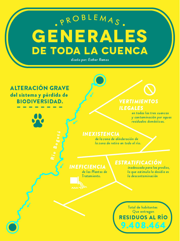 CUENCAS GENERAL INFOG-04
