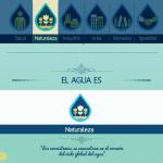 EcosistemasDiaMundialdelAgua.png