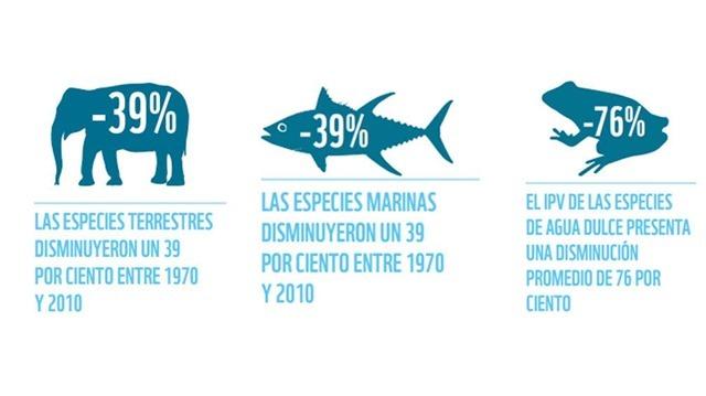 Informe Planeta Vivo 2014 2