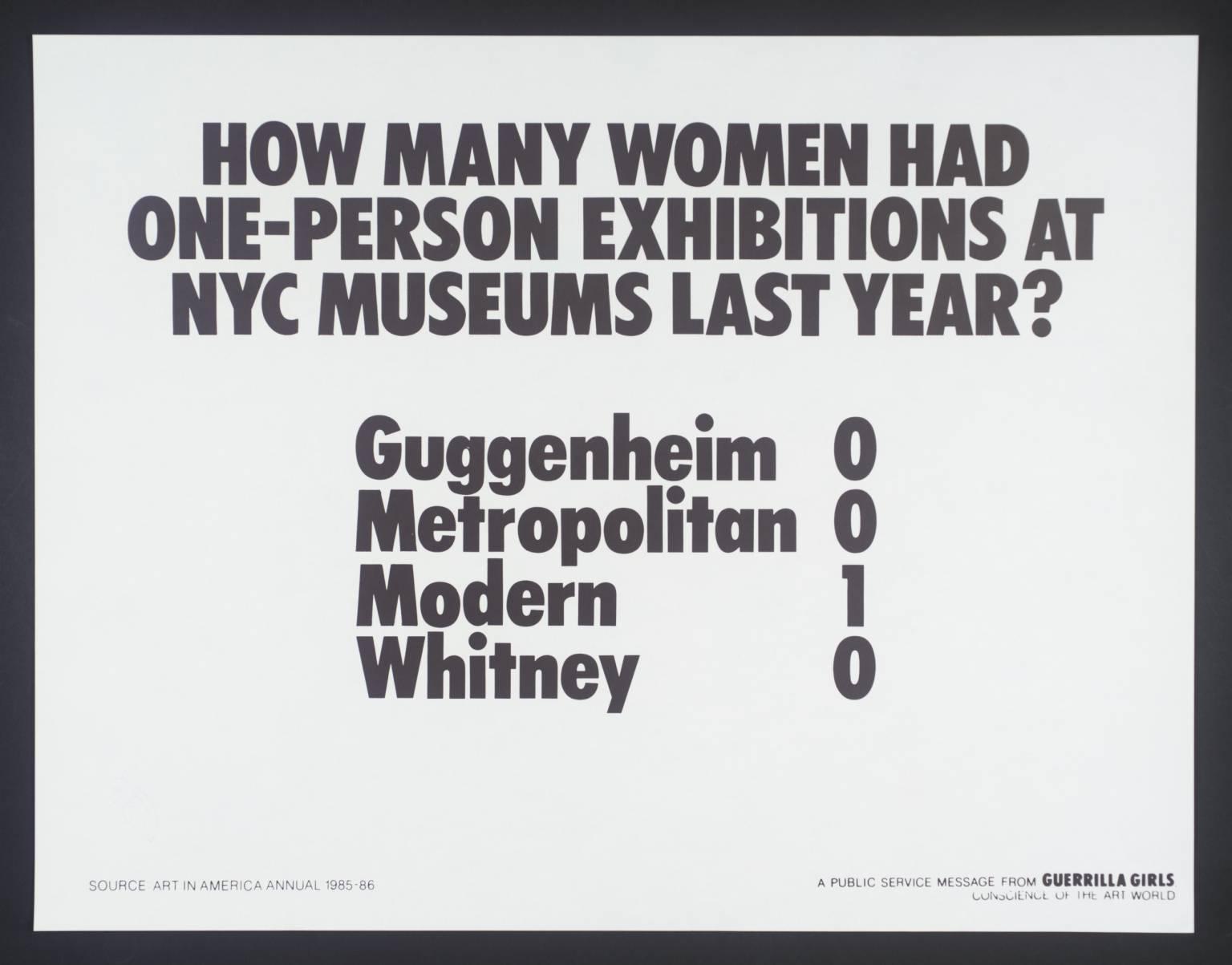 """""""¿Cuántas mujeres tuvieron exposiciones individuales en Nueva York en el último año?"""