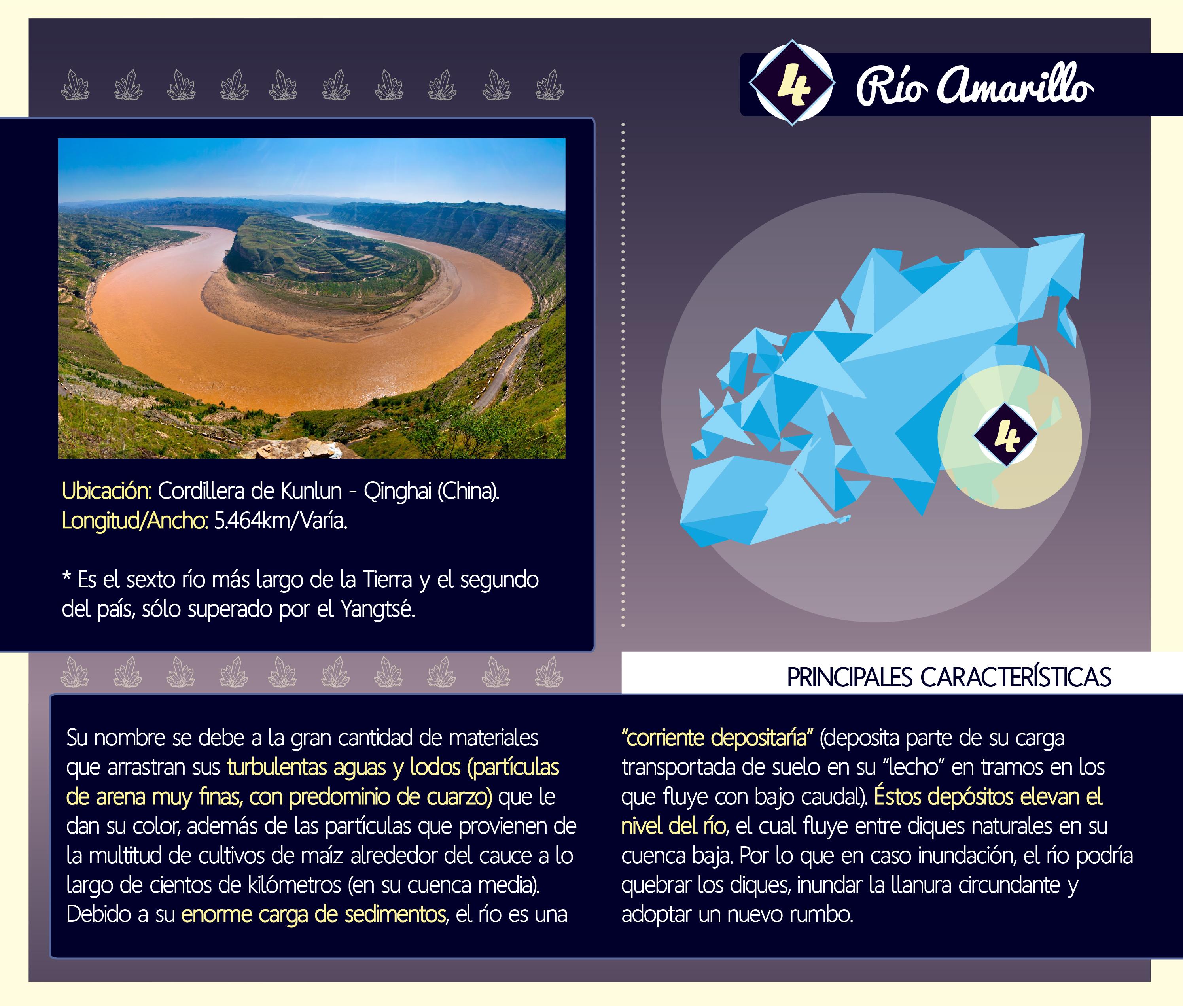 InfoRiosMisteriososBlog-05