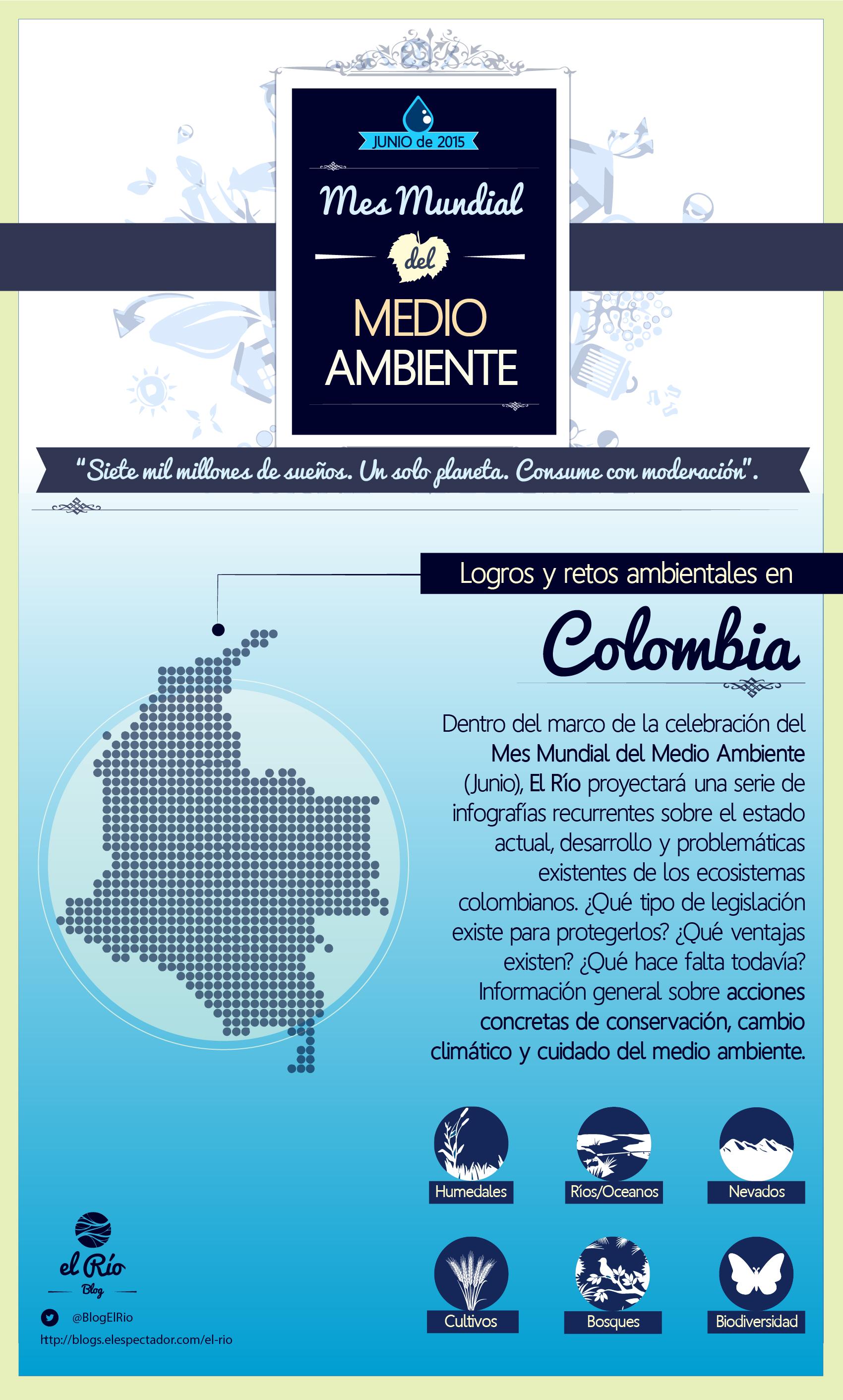 InfografíaDiaMundialDelMedioAmbienteIntro-01
