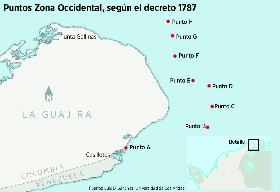 decreto 1787 coordenadas