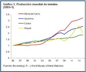Metals Chart3