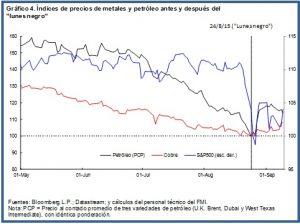 Metals Chart4
