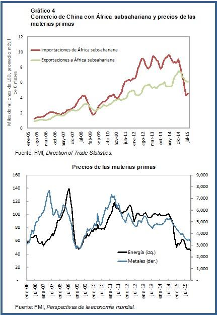 China Africa Chart4