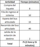 Actividades-invertidas-transmilenio-2.png