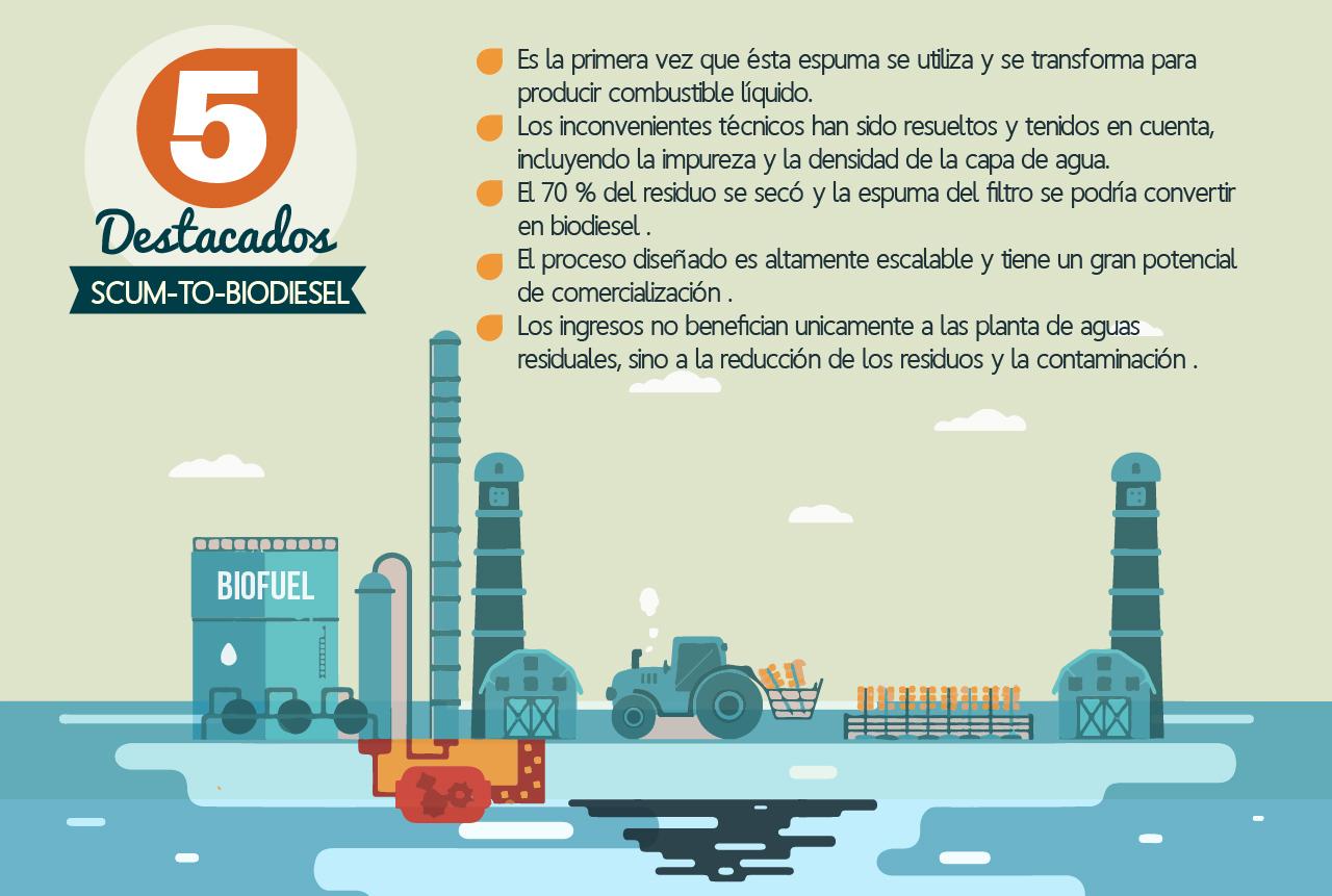 5destacados-01