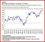 SPA.Oil_.Chart1_.jpg