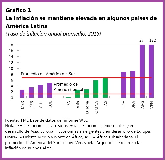 SPA XR Pass-through Chart1