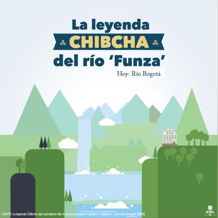 La Leyenda Chibcha Del Río Funza Hoy Río Bogotá Blogs El Espectador