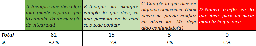 escala-4