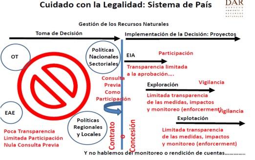 transparencia_consulta_previa_gestion_recursos_naturales