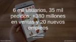 rapiDomicilio cerró su primer año con más de 35 mil pedidos