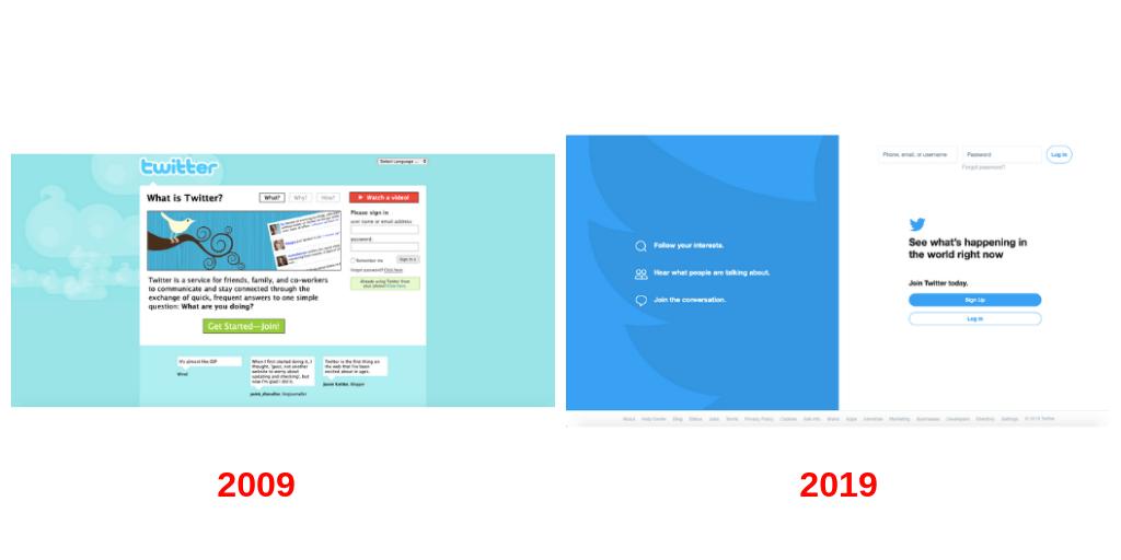 Cómo ha cambiado Twitter, la red de microblogging de 2009 a 2019