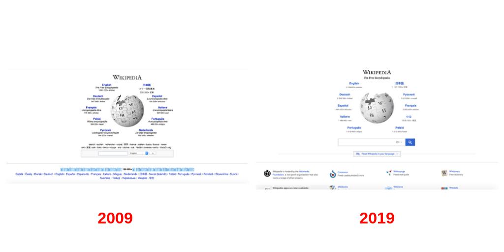 Cómo ha cambiado Wikipedia, la enciclopedia mas grande del mundo