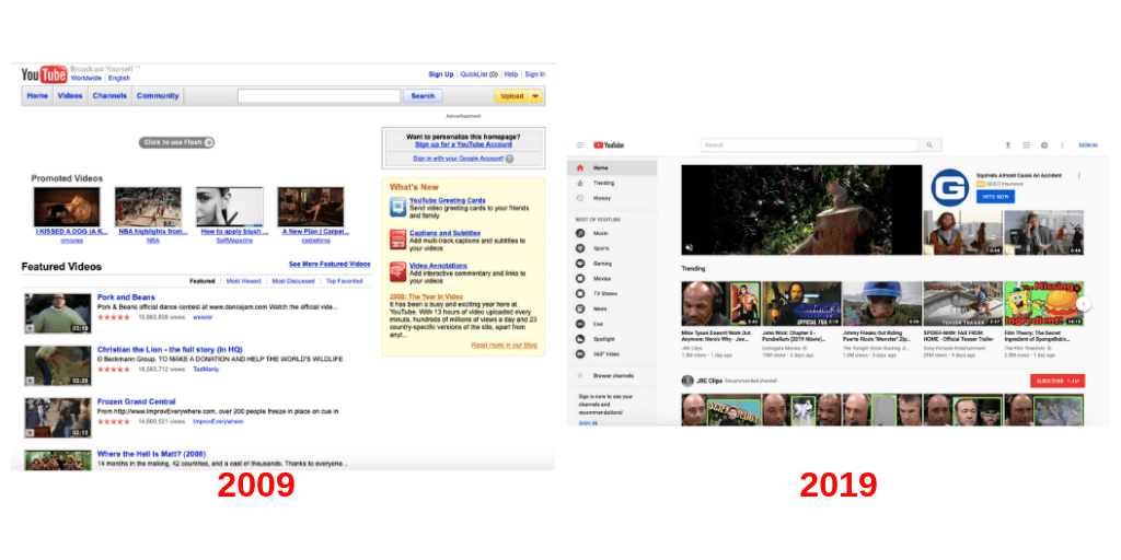 Cómo ha cambiado YouTube, el segundo buscador más utilizado en el mundo