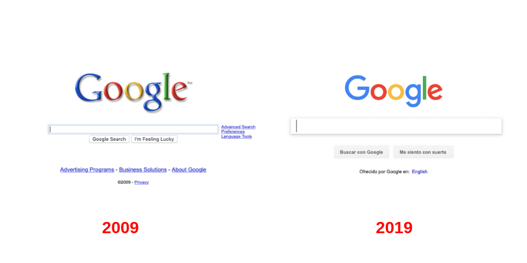 Cómo ha cambiado el buscador de Internet Google en los últimos años
