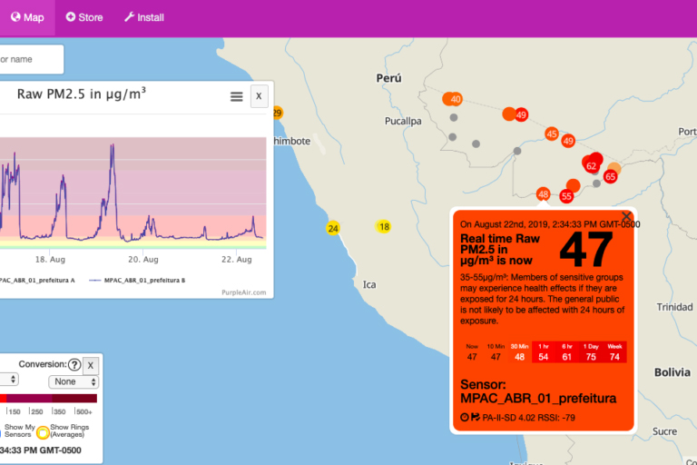 Concentración de PM 2.5 en la frontera Brasil-Perú-Bolivia para el 22 de agosto 3 pm. Foto: Purpleair.com