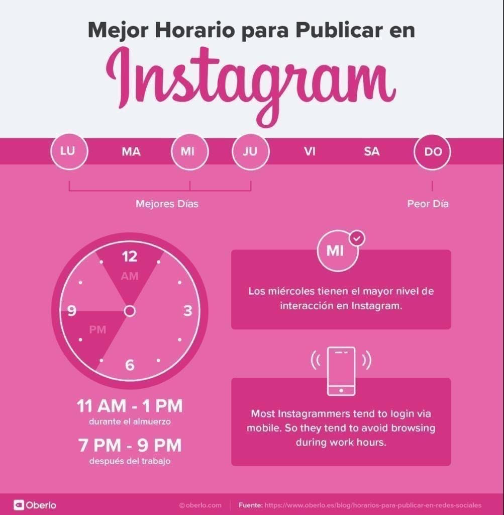 Los mejores horarios para publicar en Instagram